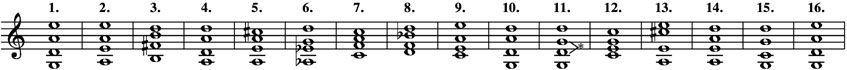 Notação das indicações de scordatura para cada uma das Sonatas dos Mistérios de Biber. Apenas a primeira e última peça (a Sonata I e a Passacaglia) utilizam a afinação normal (Sol-Ré-Lá-Mi)