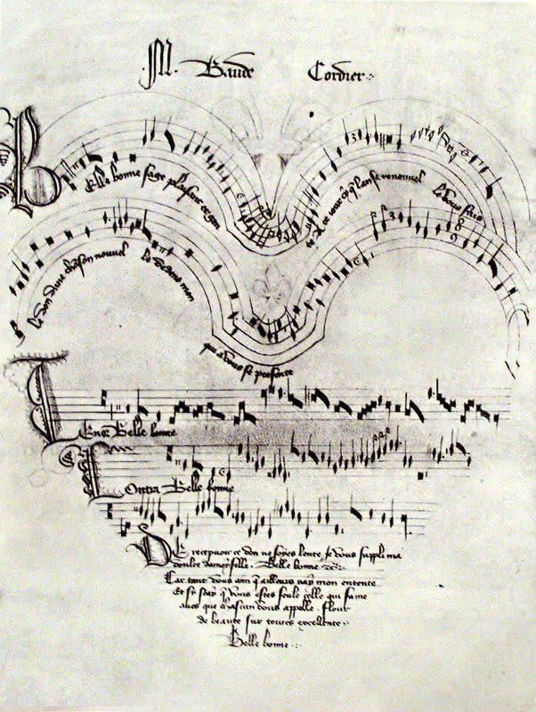 Peças do 'Codex de Chantilly' (Airs de Cour du XIV Siècle)